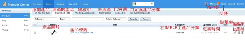 產品頁面管理2