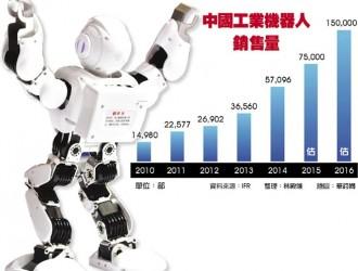 陸6政策 拚機器人製造大國
