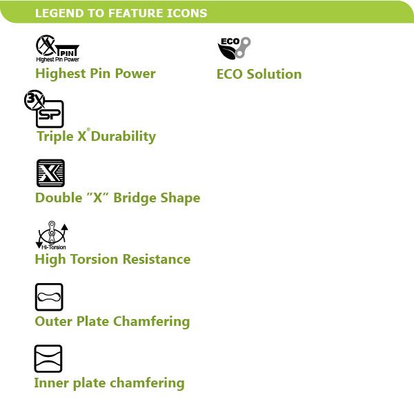 KMC-05-X11e+X10e-features icons