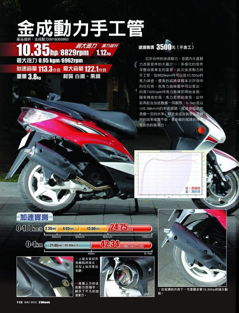 Racing Muffler / Performance Exhaust