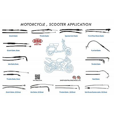 Motorcycle,Vehicle,Agriculture,Marine Control Cables & All kind of Control Cable