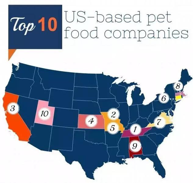 4年後美國寵物電商渠道或成為第一大渠道